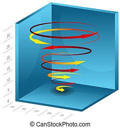 crecimiento, espiral, gráfico
