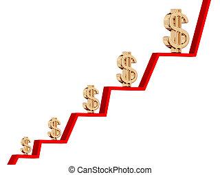 crecimiento, ganancias