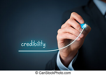 Credibility improvement - Corporate credibility improvement...