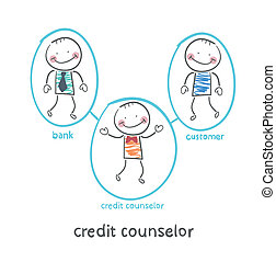 credit counselor is between the bank and the client
