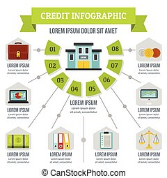 Credit infographic concept, flat style