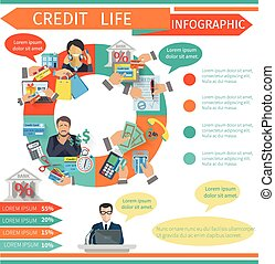 Credit Life Infographics