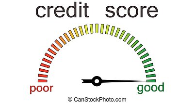 Credit score gauge credit request - Credit score gauge....