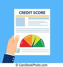 Credit score, gauge.