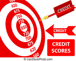 Credit Score improvement target card dart - Bank credit...