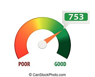 detailed illustration of a round credit score meter with pointer, eps10 vector