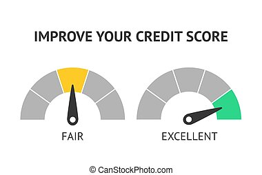 Credit score scale concept flat vector illustration - Credit...