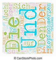 Credit Scores Explained text background wordcloud concept