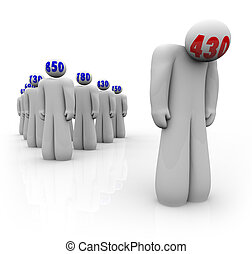Credit Scores - One Bad Scoring Person Stands Alone - One...