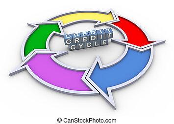 credito, 3d, diagramma flusso, ciclo