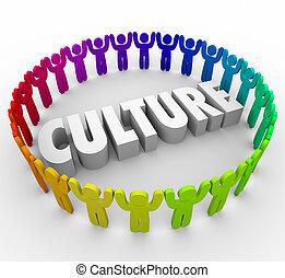 creencia, idioma, gente, comunidad, cultura, valores,...