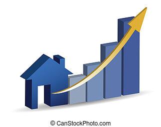 crescendo, vendas lar, ilustração