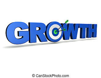 crescimento, alvo