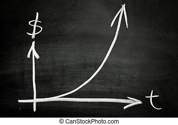 crescimento, exponential
