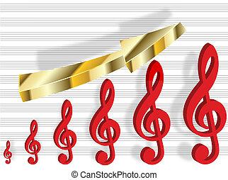 crescimento, música