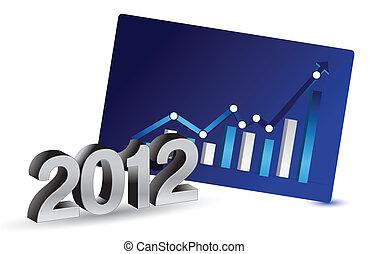 crescimento, negócio, 2012
