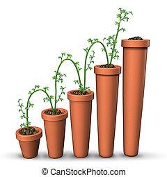 crescimento, sucesso