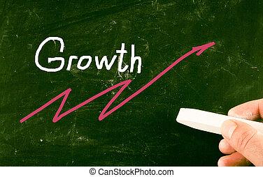 crescita, concetto