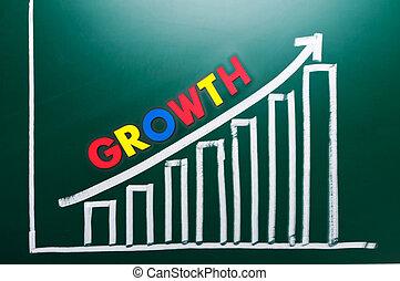 crescita, concetto, con, parole, e, disegno, grafico