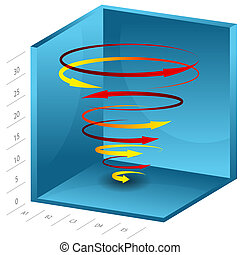 crescita, spirale, grafico