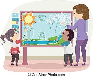 crianças, stickman, estudantes, água, professor, ciclo
