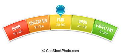 criativo, de, crédito, contagem, avaliação, escala, com, pointer., arte, desenho, manometer., operação bancária, relatório, emprestar, aplicação, risco, forma, documento, empréstimo, negócio, market., conceito abstrato, gráfico, elemento