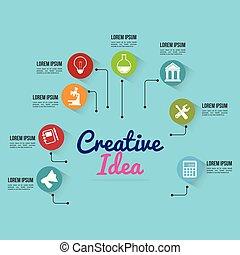 criativo, jogo, idéias, ícones