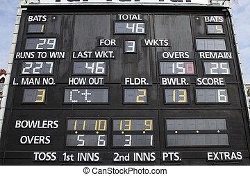 Cricket scoreboard - 227 runs still required