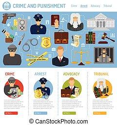 Crime and Punishment Concept