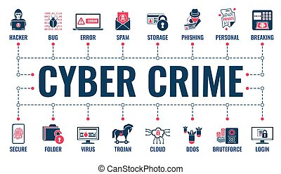 crime, cyber, bandeira