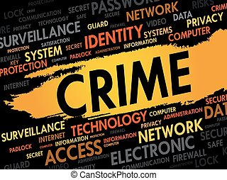Crime word cloud collage, social concept background