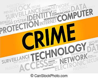 CRIME word cloud