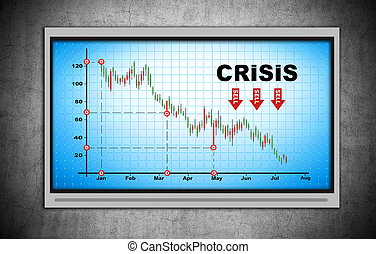 crisi, grafico