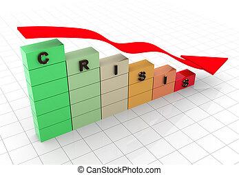 crisis., 財政