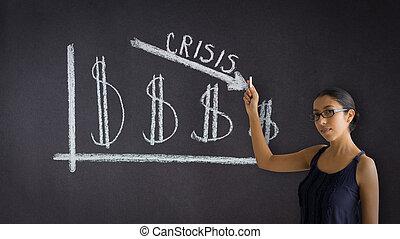 Crisis Business Graph