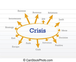 crisis management process diagram illustration design over a...