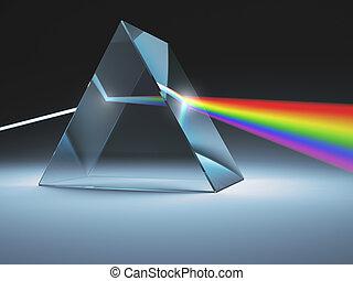 cristal, prisma