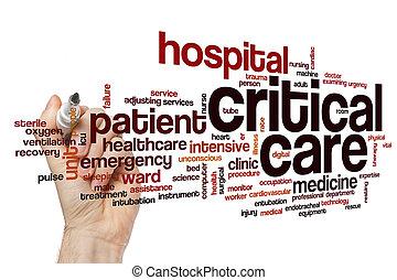 Critical care word cloud concept