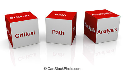 Critical path analysis - 3d text cubes of buzzword cpa - ...