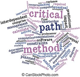 Critical path method - Abstract word cloud for Critical path...