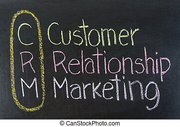 CRM acronym Customer Relationship Marketing