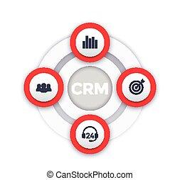 CRM, customer relationship management vector infographics, ...