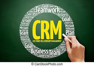 Customer Relationship Management - CRM - Customer...