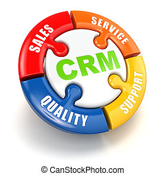 CRM. Customer relationship marketing  concept. 3d