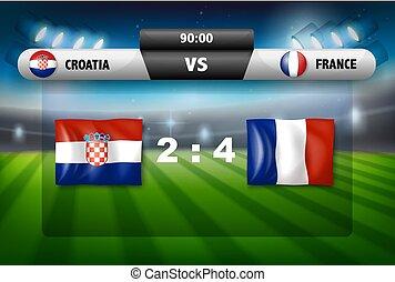Croatia VS France scoreboard illustration