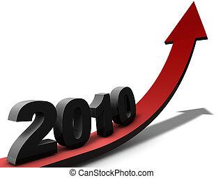 croissance, 2010