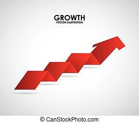 croissance, conception