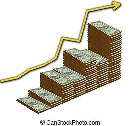 croissance, dollar