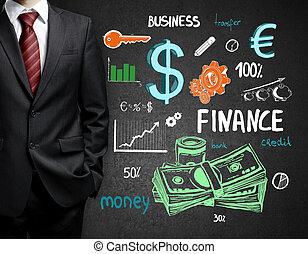 croissance financière, concept