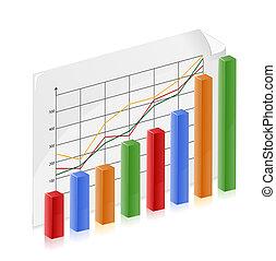 croissance financière, diagramme